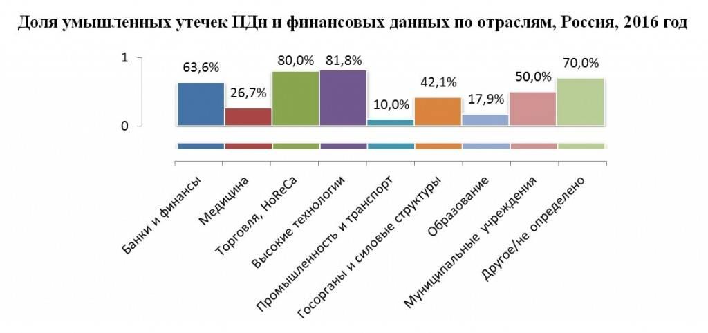 Карты и графики: россия и мир (17) общая численность населения сша на 11 марта 2015 составляет 320 480 000 человек 3